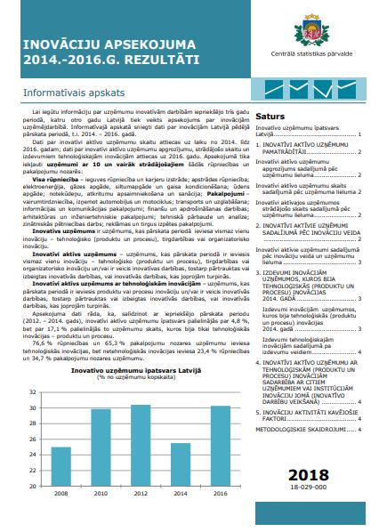 Publikācijas Inovāciju apsekojuma 2014.–2016.g. rezultāti vāka attēls