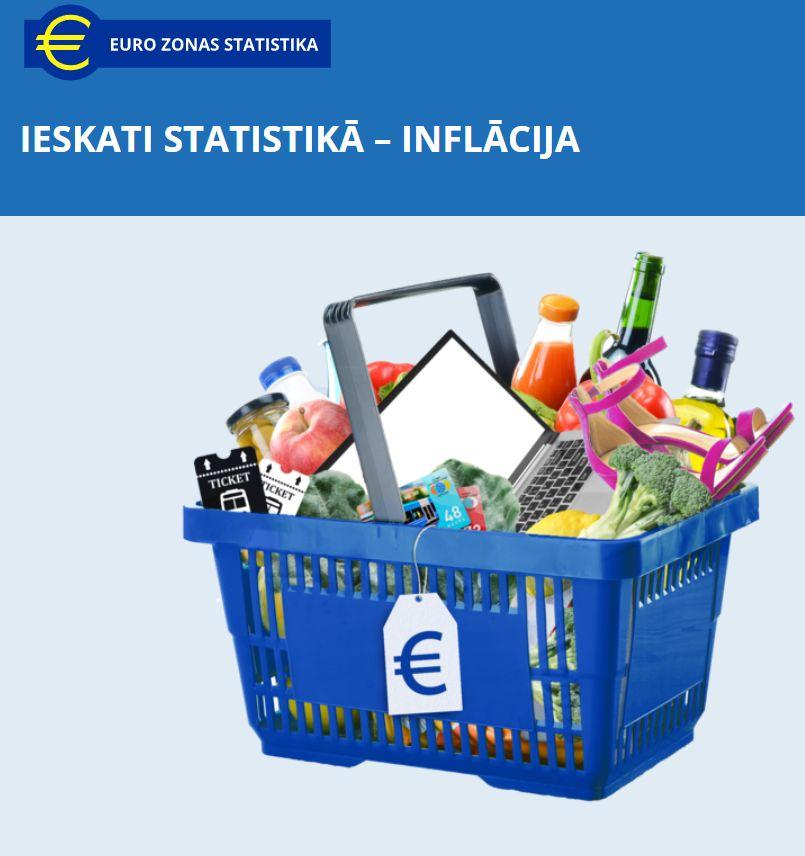 Ieskati statistikā - inflācija